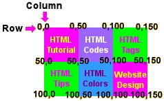 image_map_coordinates